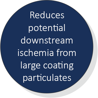 Reduces potential downstream ischemia from large coating particulates