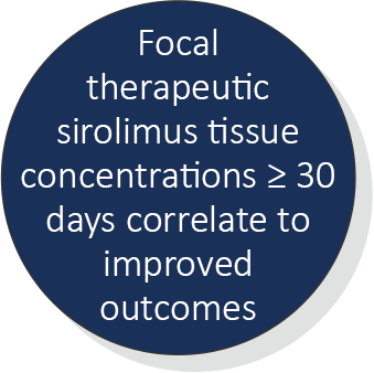 Focal therapeutic sirolimus tissue concentrations >= 30 days correlate to improved outcomes