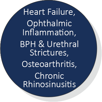 Heart Failure, Opthalmic Inflammation, BPH & Urethral Strictures, Osteoarthritis, Chronic Rhinosinusitis