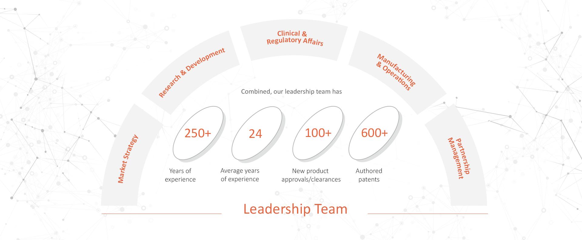leadership graphic desktop